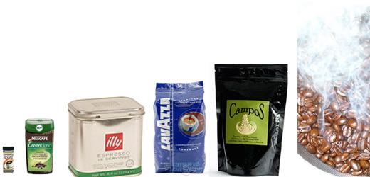 coffee-evolution