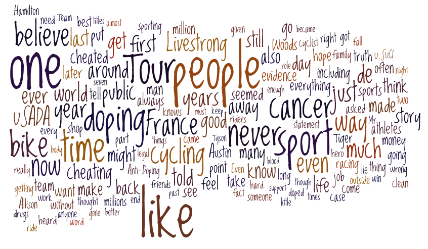 Armstrong Wordle