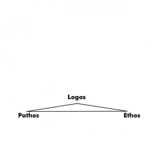 Liberal triangle