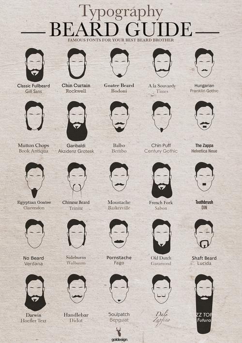 beardguide